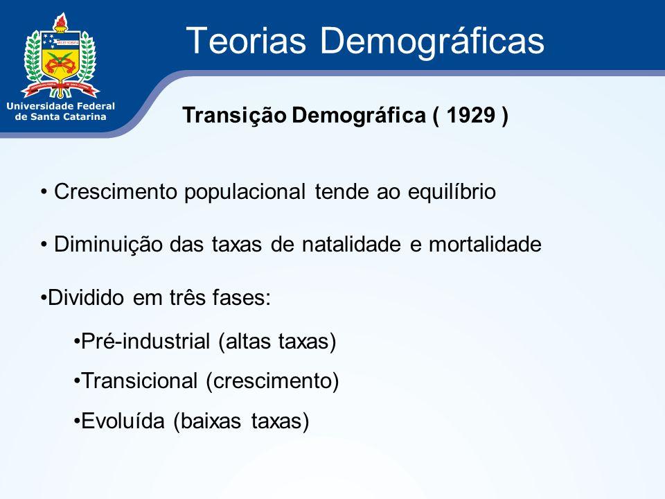 Teorias Demográficas Transição Demográfica ( 1929 ) Crescimento populacional tende ao equilíbrio Diminuição das taxas de natalidade e mortalidade Divi
