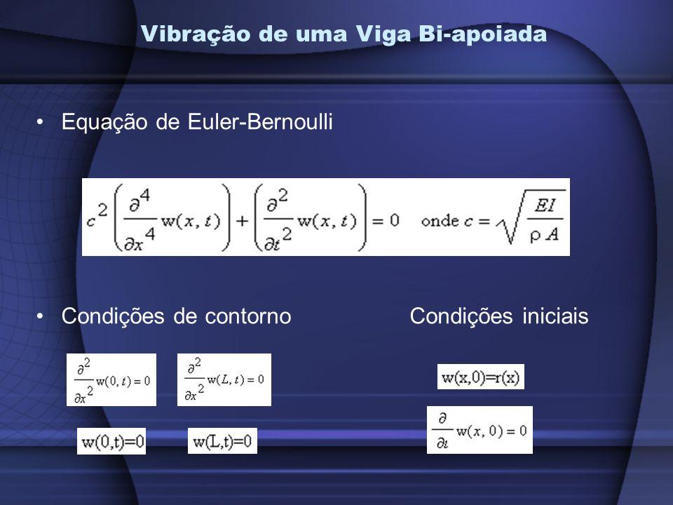 Equação de Euler-Bernoulli Condições de contorno Condições iniciais Vibração de uma Viga Bi-apoiada