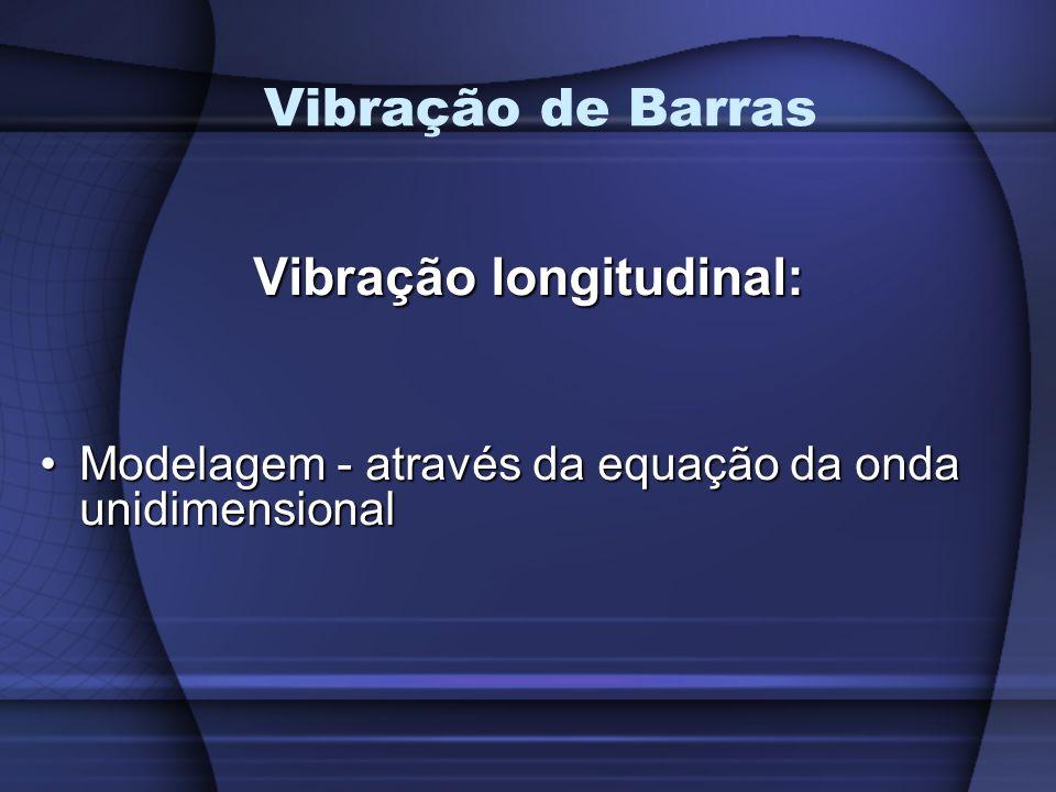 Vibração de Barras Vibração longitudinal: Modelagem - através da equação da onda unidimensionalModelagem - através da equação da onda unidimensional