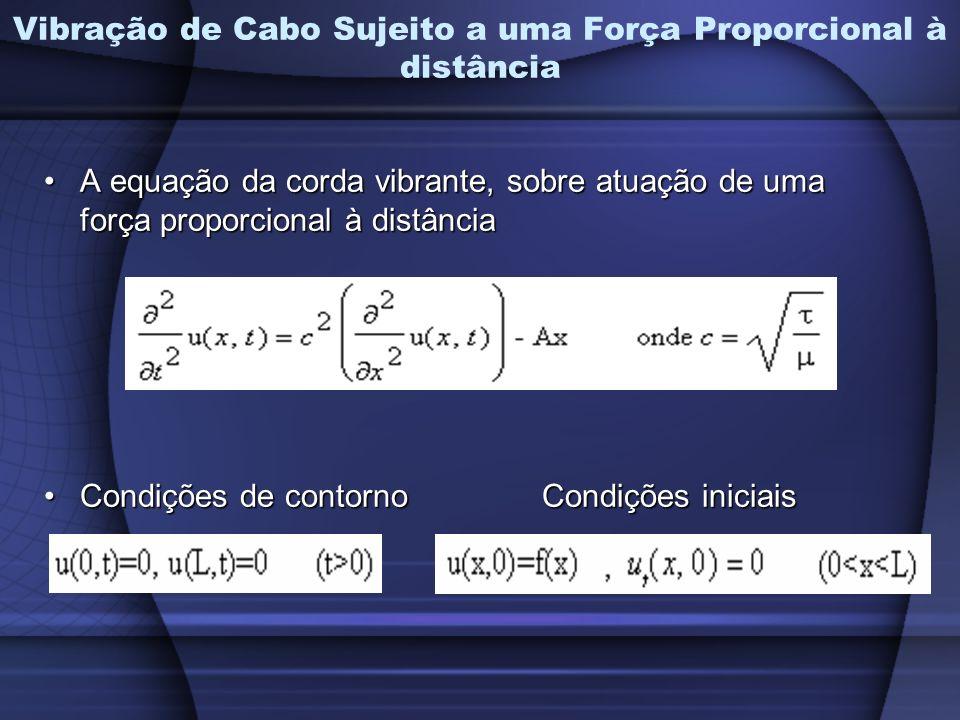Vibração de Cabo Sujeito a uma Força Proporcional à distância A equação da corda vibrante, sobre atuação de uma força proporcional à distânciaA equação da corda vibrante, sobre atuação de uma força proporcional à distância Condições de contorno Condições iniciaisCondições de contorno Condições iniciais