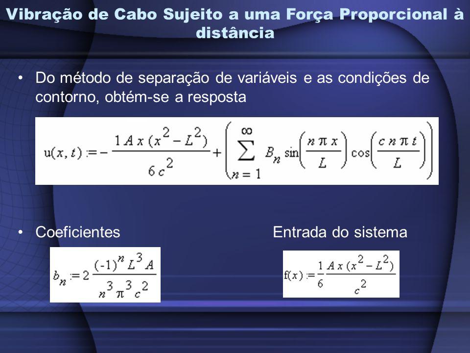 Do método de separação de variáveis e as condições de contorno, obtém-se a resposta Coeficientes Entrada do sistema Vibração de Cabo Sujeito a uma Força Proporcional à distância