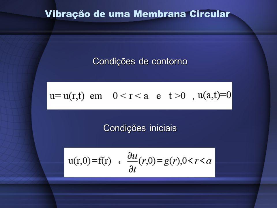 Condições de contorno Condições iniciais Vibração de uma Membrana Circular