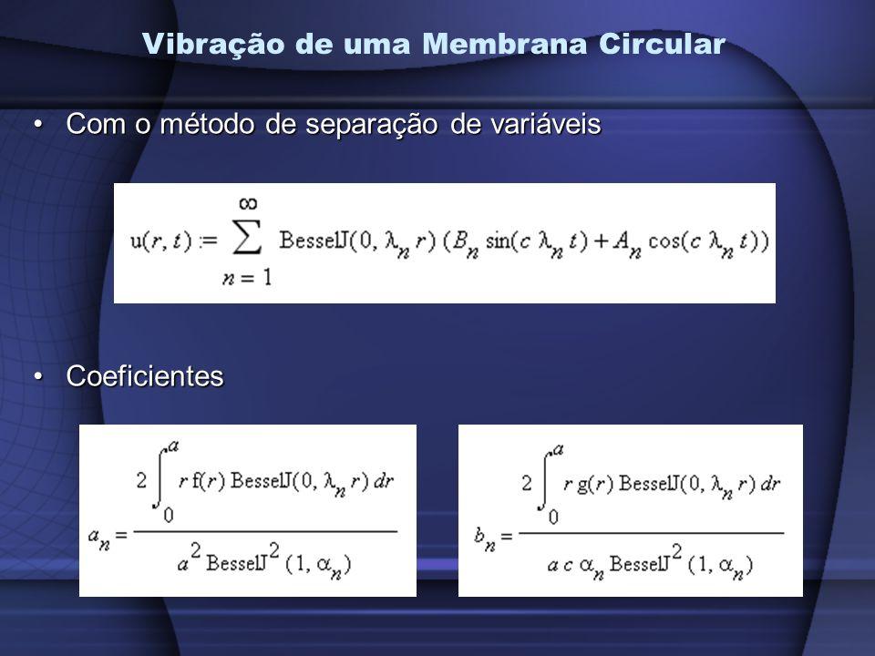 Com o método de separação de variáveisCom o método de separação de variáveis CoeficientesCoeficientes Vibração de uma Membrana Circular