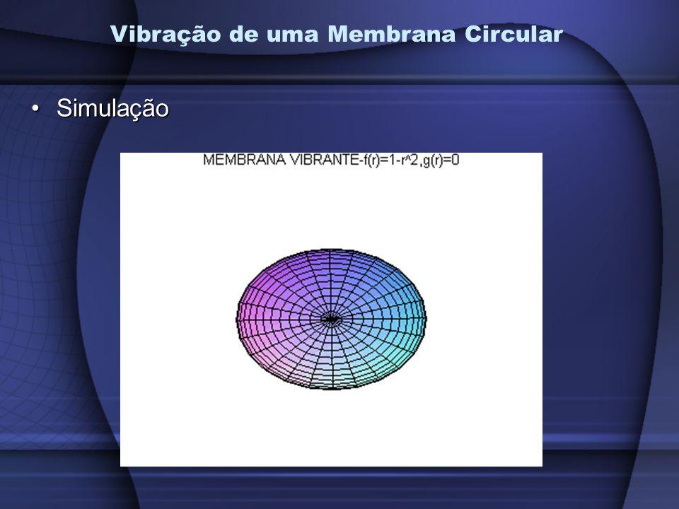 SimulaçãoSimulação Vibração de uma Membrana Circular