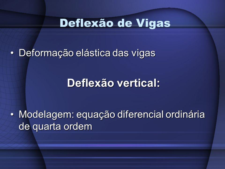 Deformação elástica das vigasDeformação elástica das vigas Deflexão vertical: Modelagem: equação diferencial ordinária de quarta ordemModelagem: equação diferencial ordinária de quarta ordem Deflexão de Vigas