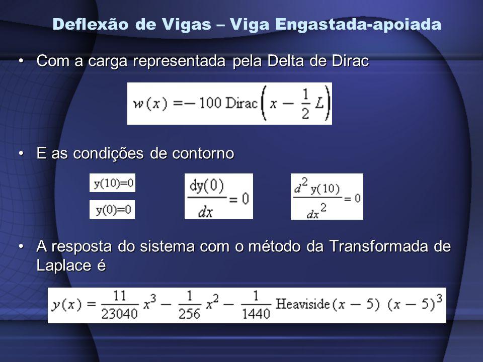 Com a carga representada pela Delta de DiracCom a carga representada pela Delta de Dirac E as condições de contornoE as condições de contorno A resposta do sistema com o método da Transformada de Laplace éA resposta do sistema com o método da Transformada de Laplace é Deflexão de Vigas – Viga Engastada-apoiada