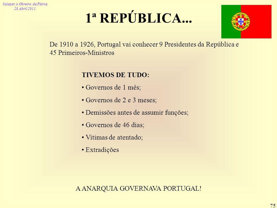 Salazar, o Obreiro da Pátria 28 Abril 2011 75 1ª REPÚBLICA... De 1910 a 1926, Portugal vai conhecer 9 Presidentes da República e 45 Primeiros-Ministro