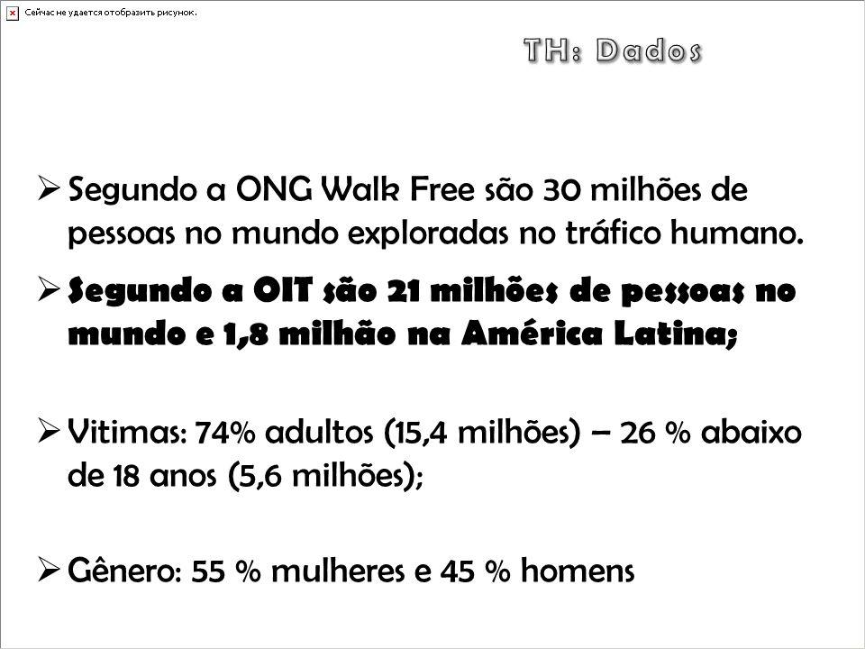 Segundo a ONG Walk Free são 30 milhões de pessoas no mundo exploradas no tráfico humano. Segundo a OIT são 21 milhões de pessoas no mundo e 1,8 milhão