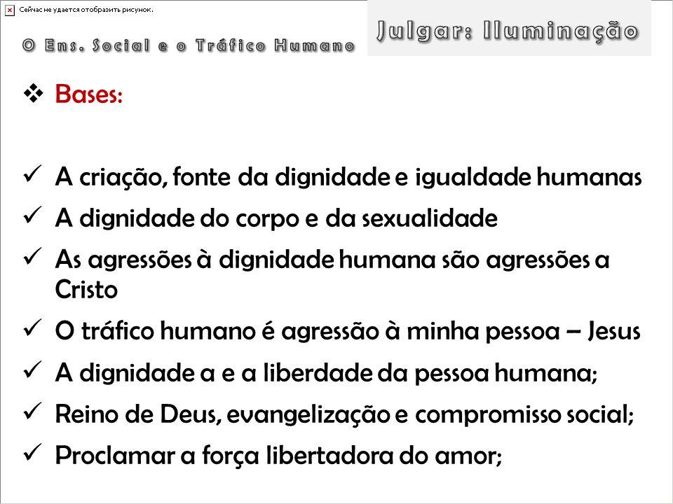 Bases: A criação, fonte da dignidade e igualdade humanas A dignidade do corpo e da sexualidade As agressões à dignidade humana são agressões a Cristo