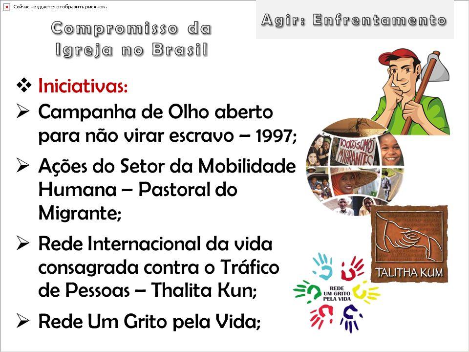 Iniciativas: Campanha de Olho aberto para não virar escravo – 1997; Ações do Setor da Mobilidade Humana – Pastoral do Migrante; Rede Internacional da