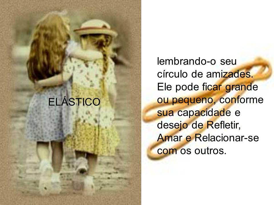 ELÁSTICO lembrando-o seu círculo de amizades. Ele pode ficar grande ou pequeno, conforme sua capacidade e desejo de Refletir, Amar e Relacionar-se com