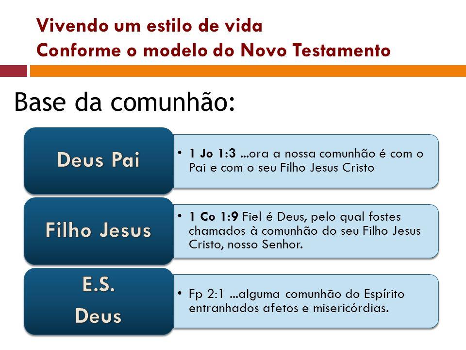 Vivendo um estilo de vida Conforme o modelo do Novo Testamento Base da comunhão: 1 Jo 1:3...ora a nossa comunhão é com o Pai e com o seu Filho Jesus C