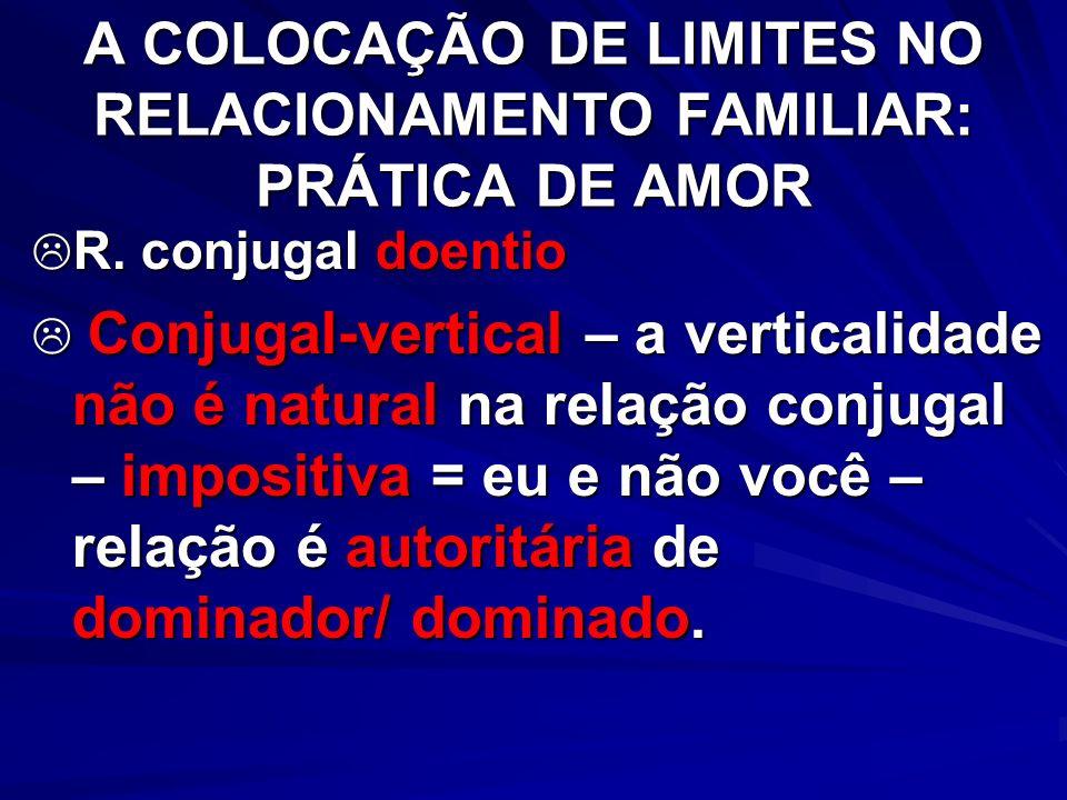 A COLOCAÇÃO DE LIMITES NO RELACIONAMENTO FAMILIAR: PRÁTICA DE AMOR R. conjugal doentio R. conjugal doentio Conjugal-vertical – a verticalidade não é n