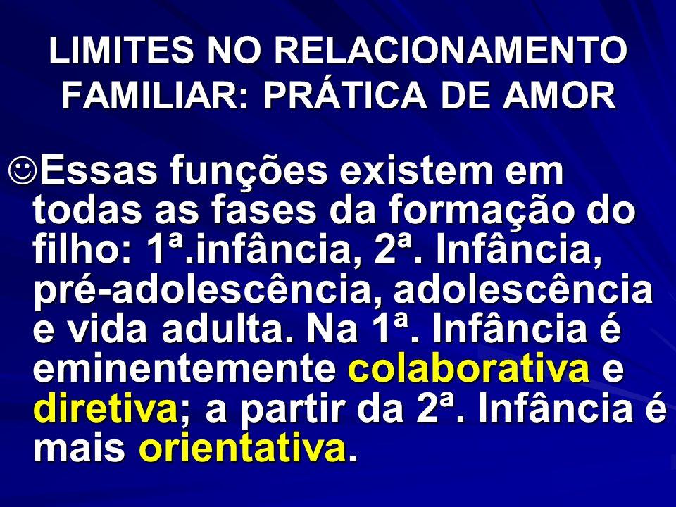 LIMITES NO RELACIONAMENTO FAMILIAR: PRÁTICA DE AMOR Essas funções existem em todas as fases da formação do filho: 1ª.infância, 2ª. Infância, pré-adole