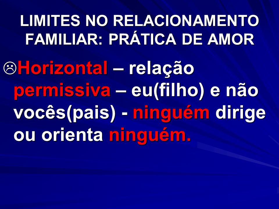 LIMITES NO RELACIONAMENTO FAMILIAR: PRÁTICA DE AMOR Horizontal – relação permissiva – eu(filho) e não vocês(pais) - ninguém dirige ou orienta ninguém.
