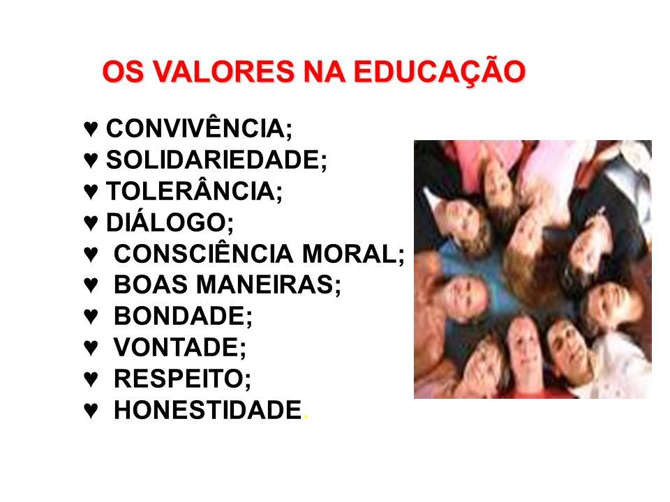 OS VALORES NA EDUCAÇÃO CONVIVÊNCIA; SOLIDARIEDADE; TOLERÂNCIA; DIÁLOGO; CONSCIÊNCIA MORAL; BOAS MANEIRAS; BONDADE; VONTADE; RESPEITO; HONESTIDADE.
