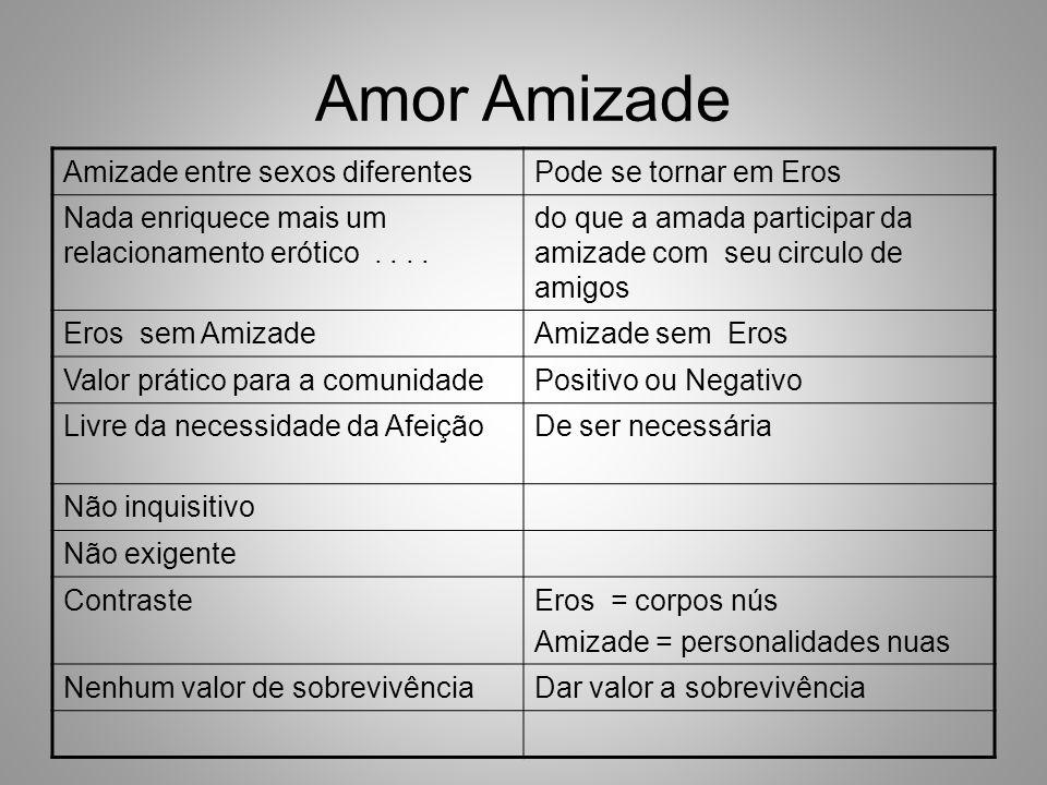 Amor Amizade Amizade entre sexos diferentesPode se tornar em Eros Nada enriquece mais um relacionamento erótico....