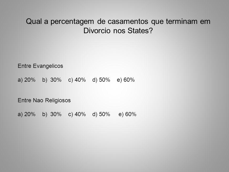 Qual a percentagem de casamentos que terminam em Divorcio nos States.
