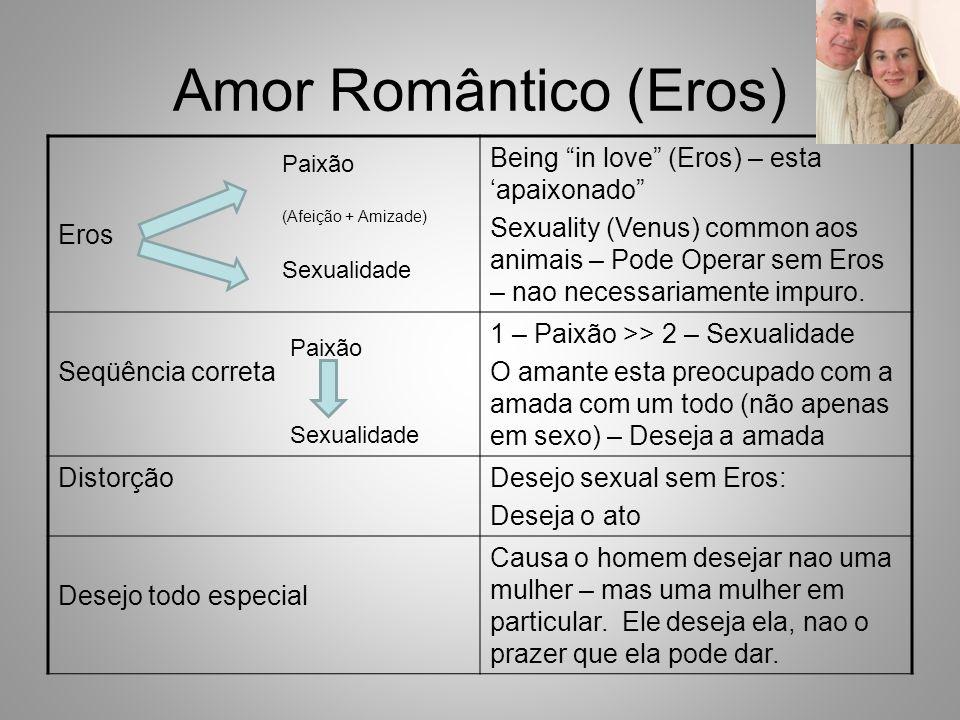 Amor Romântico (Eros) Eros Being in love (Eros) – esta apaixonado Sexuality (Venus) common aos animais – Pode Operar sem Eros – nao necessariamente impuro.