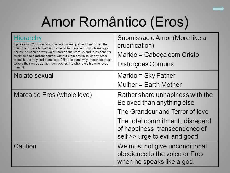 Amor Romântico (Eros) Hierarchy Ephesians 5:25Husbands, love your wives, just as Christ loved the church and gave himself up for her 26to make her hol