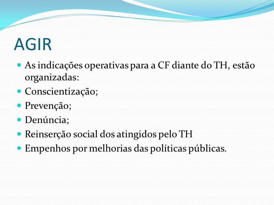 AGIR As indicações operativas para a CF diante do TH, estão organizadas: Conscientização; Prevenção; Denúncia; Reinserção social dos atingidos pelo TH