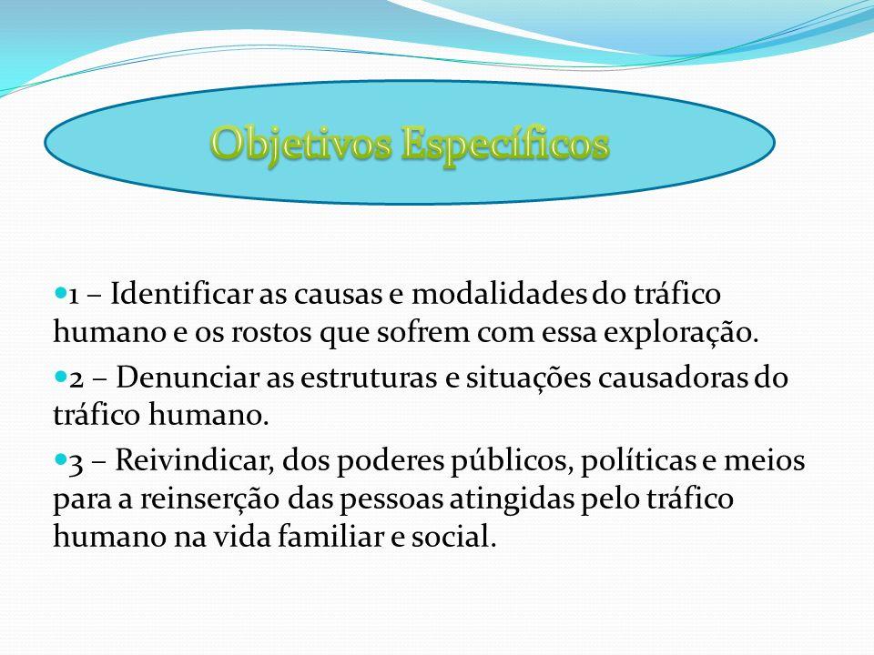 Linhas gerais do VER O Brasil é signatário do Protocolo de Palermo, No entanto, o Código Penal brasileiro só especifica como crime de tráfico de pessoas aquele praticado para fins de exploração sexual.