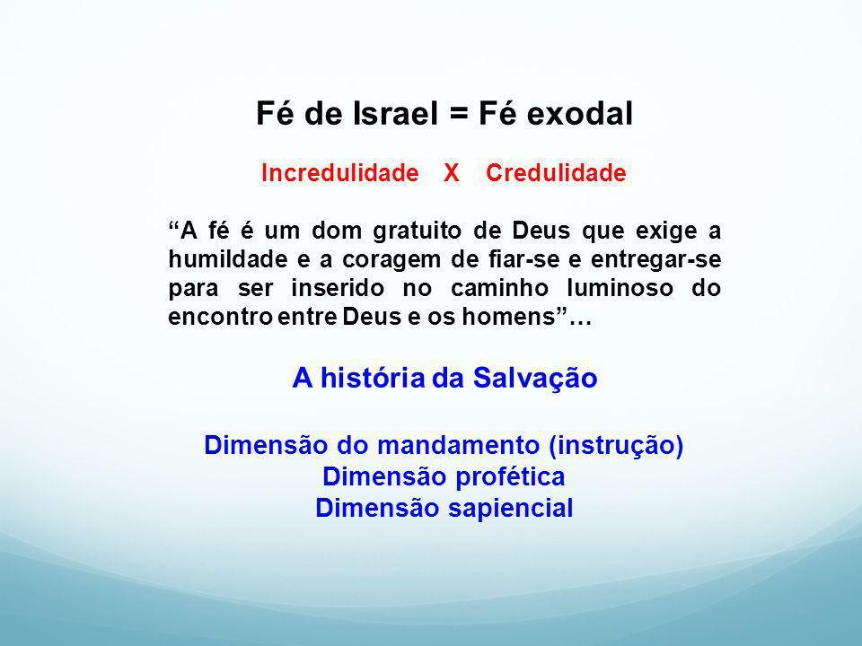 Fé de Israel = Fé exodal Incredulidade X Credulidade A fé é um dom gratuito de Deus que exige a humildade e a coragem de fiar-se e entregar-se para se