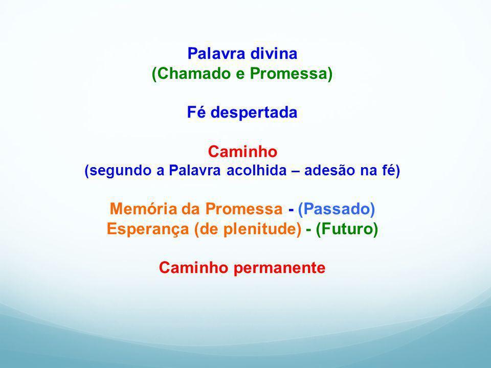 Palavra divina (Chamado e Promessa) Fé despertada Caminho (segundo a Palavra acolhida – adesão na fé) Memória da Promessa - (Passado) Esperança (de pl