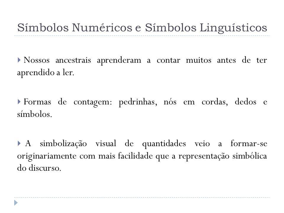 Símbolos Numéricos e Símbolos Linguísticos Nossos ancestrais aprenderam a contar muitos antes de ter aprendido a ler. Formas de contagem: pedrinhas, n