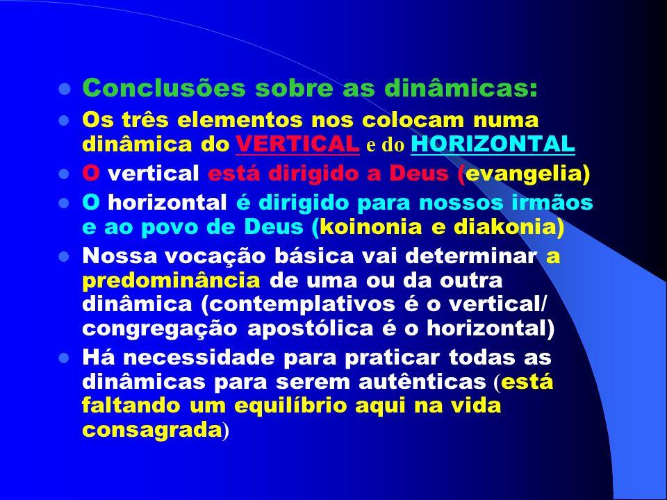Conclusões sobre as dinâmicas: Os três elementos nos colocam numa dinâmica do VERTICAL e do HORIZONTAL O vertical está dirigido a Deus (evangelia) O h