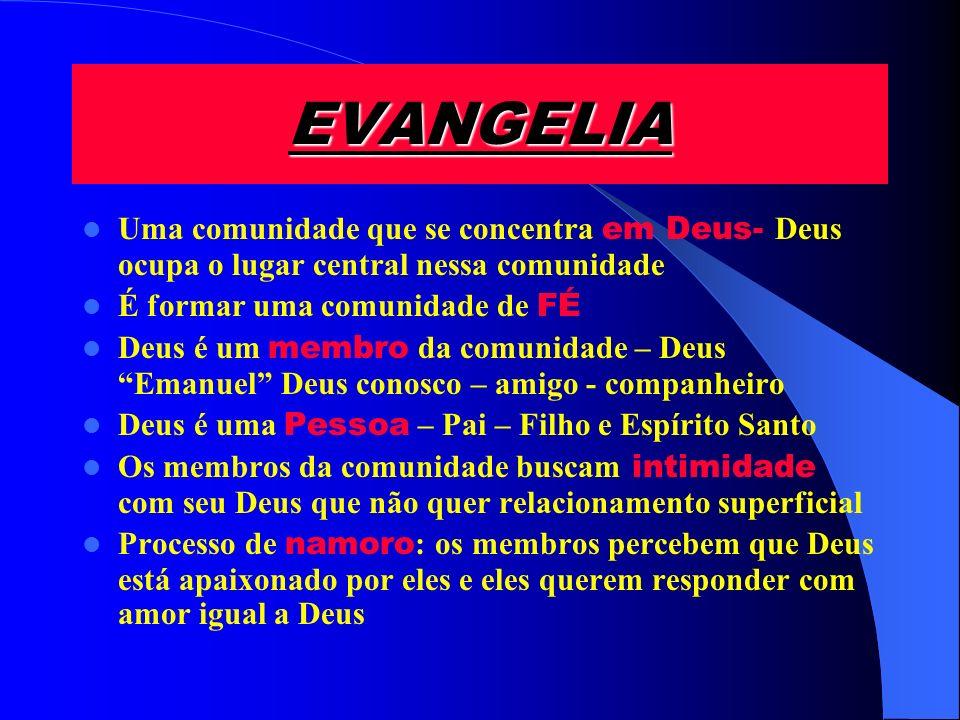 EVANGELIA Uma comunidade que se concentra em Deus- Deus ocupa o lugar central nessa comunidade É formar uma comunidade de FÉ Deus é um membro da comun