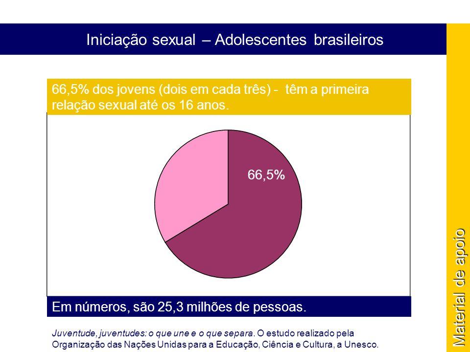 Iniciação sexual – Adolescentes brasileiros 66,5% dos jovens (dois em cada três) - têm a primeira relação sexual até os 16 anos. Juventude, juventudes