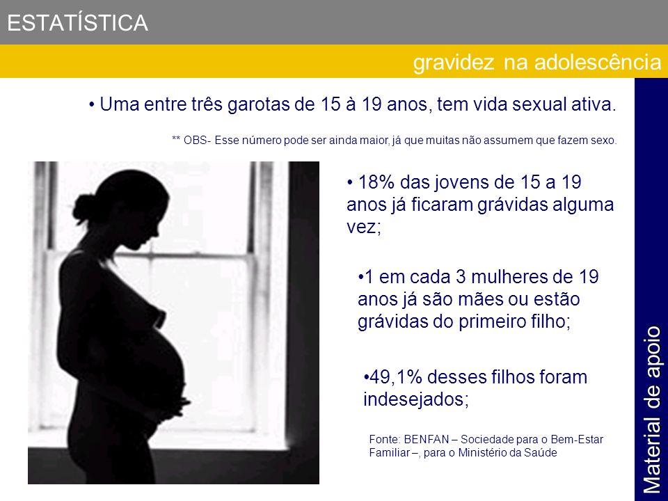 ESTATÍSTICA Uma entre três garotas de 15 à 19 anos, tem vida sexual ativa. ** OBS- Esse número pode ser ainda maior, já que muitas não assumem que faz