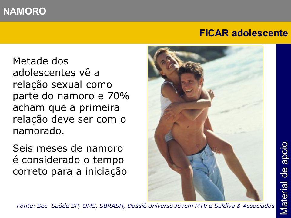 FICAR adolescente Metade dos adolescentes vê a relação sexual como parte do namoro e 70% acham que a primeira relação deve ser com o namorado. Seis me