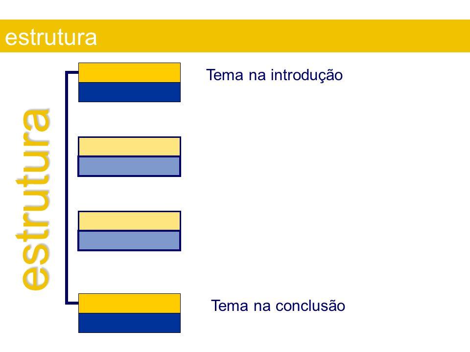 Tema na introdução Tema na conclusão estrutura estrutura