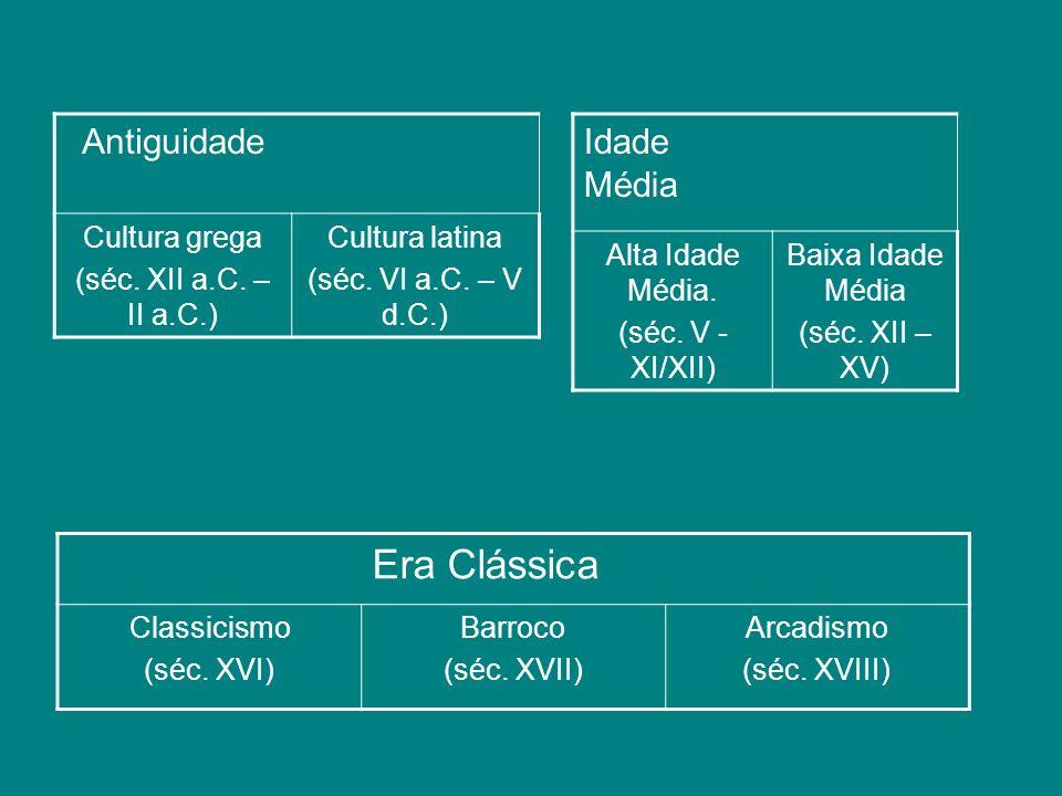 Antiguidade Cultura grega (séc. XII a.C. – II a.C.) Cultura latina (séc. VI a.C. – V d.C.) Idade Média Alta Idade Média. (séc. V - XI/XII) Baixa Idade