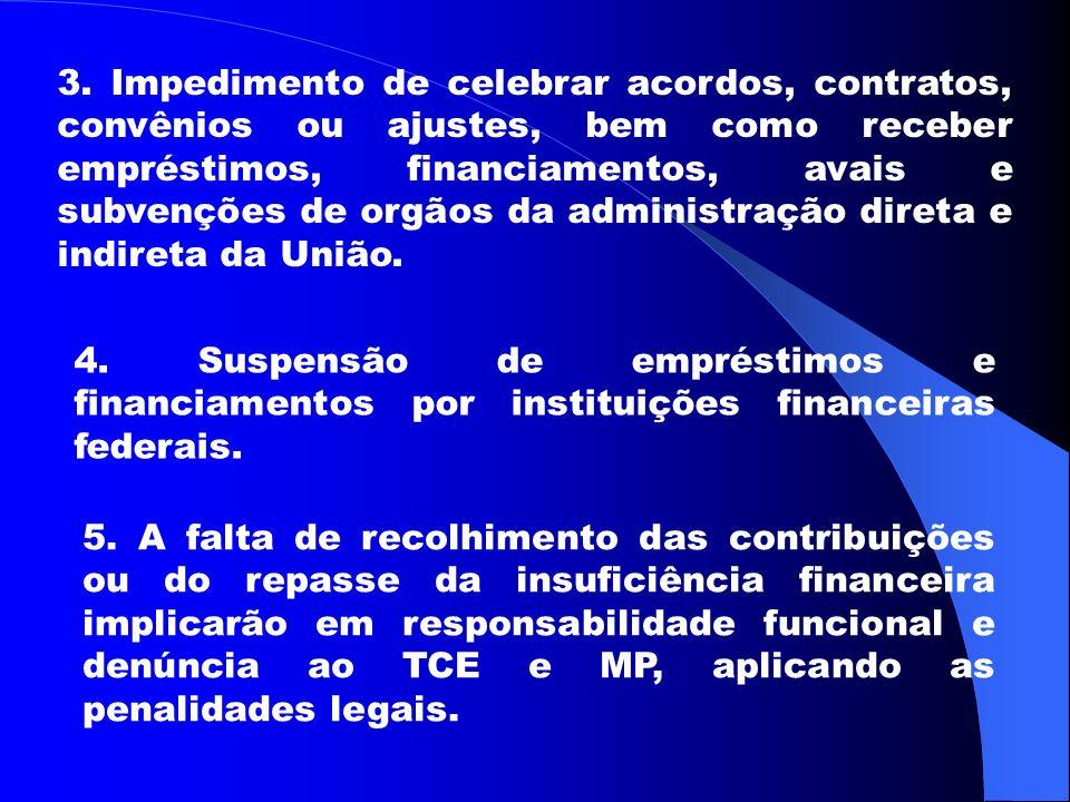 4.Suspensão de empréstimos e financiamentos por instituições financeiras federais.