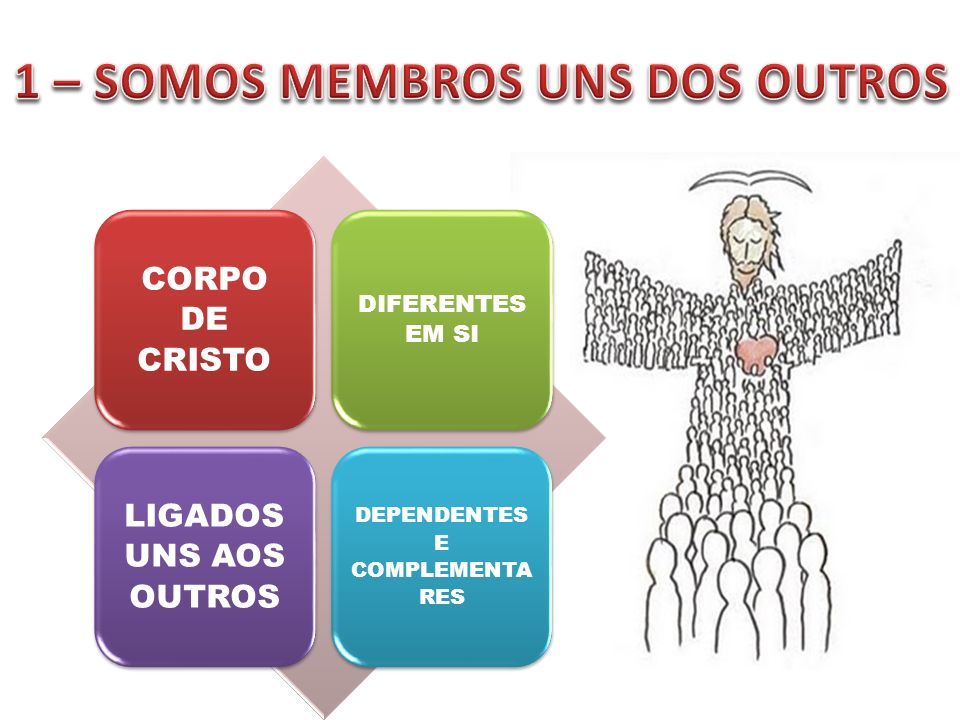 CORPO DE CRISTO DIFERENTES EM SI LIGADOS UNS AOS OUTROS DEPENDENTES E COMPLEMENTA RES