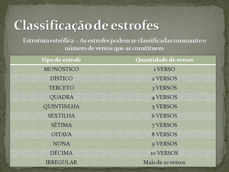 A rima consiste na semelhança de sons, normalmente nas sílabas finais dos versos (Homofonia externa) A rima tem vários tipos de classificações: Quanto à sonoridade Quanto ao valor (riqueza, categoria) Quanto à posição no poema Quanto à tonalidade