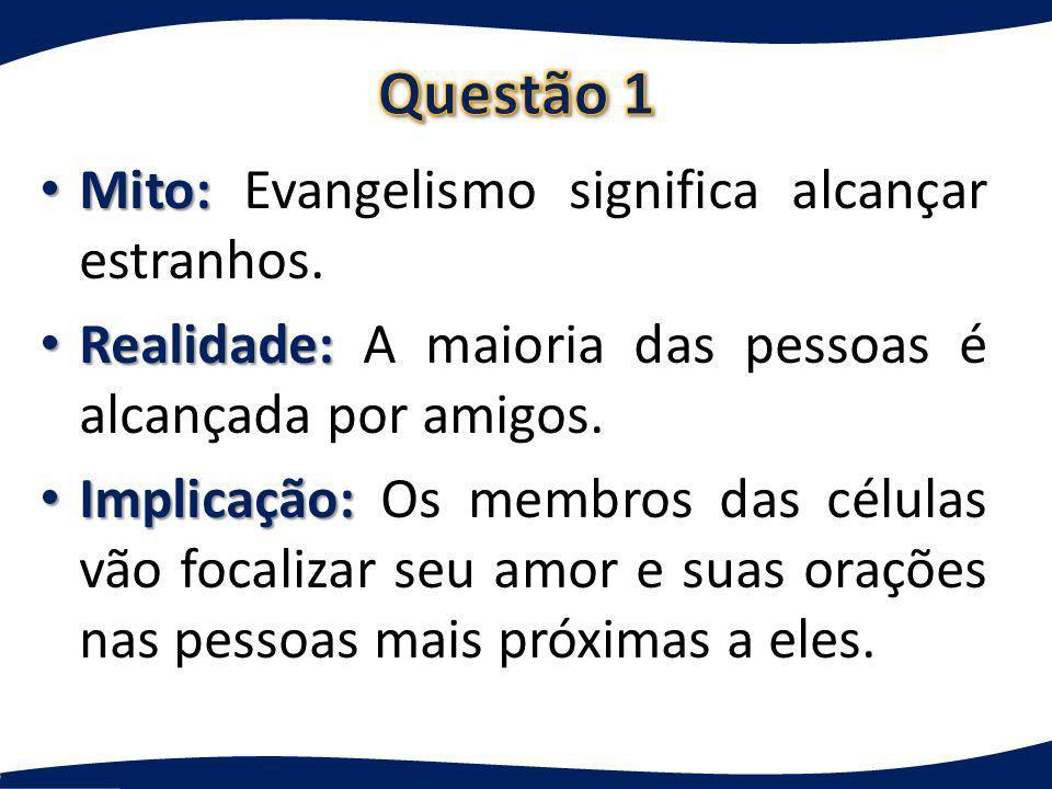 Mito: Mito: Evangelismo significa alcançar estranhos. Realidade: Realidade: A maioria das pessoas é alcançada por amigos. Implicação: Implicação: Os m