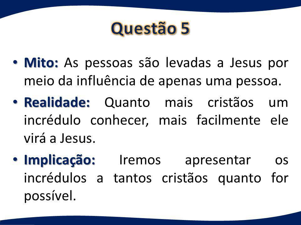 Mito: Mito: As pessoas são levadas a Jesus por meio da influência de apenas uma pessoa. Realidade: Realidade: Quanto mais cristãos um incrédulo conhec
