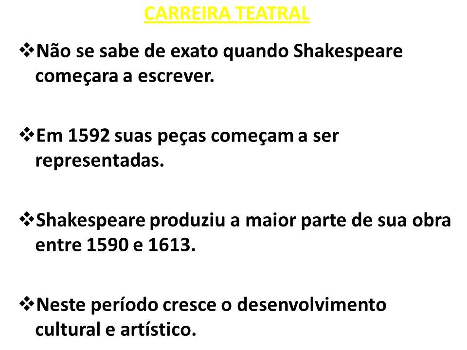 CARREIRA TEATRAL Não se sabe de exato quando Shakespeare começara a escrever.