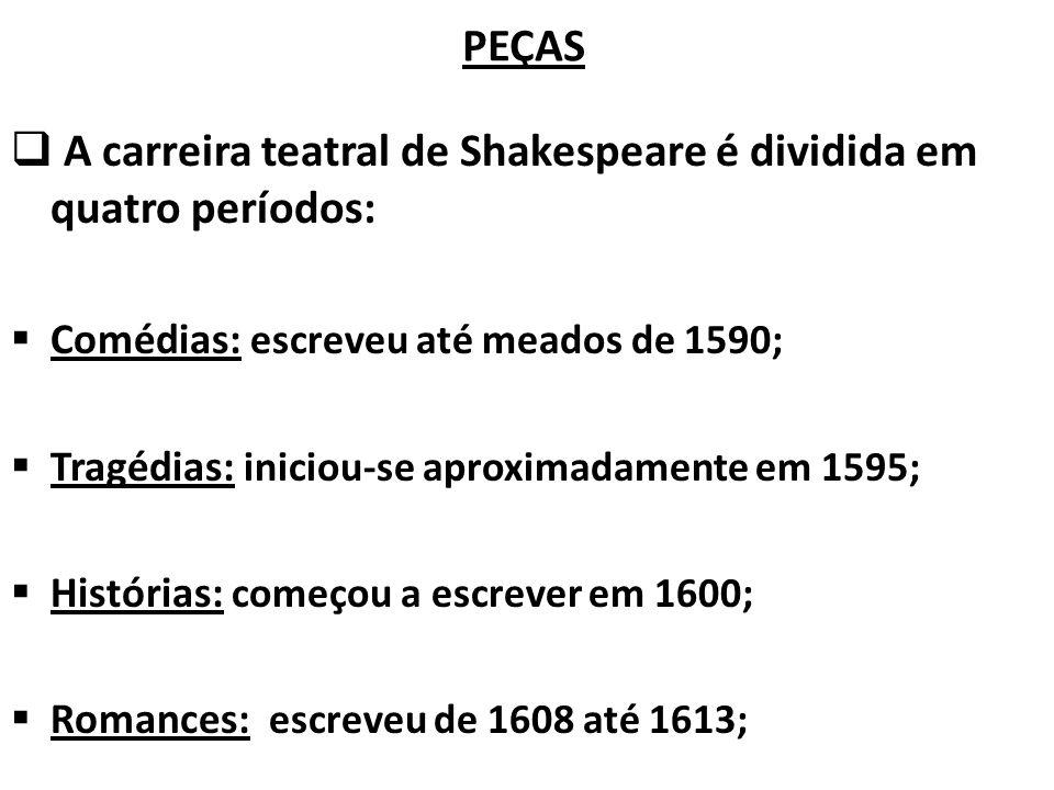PEÇAS A carreira teatral de Shakespeare é dividida em quatro períodos: Comédias: escreveu até meados de 1590; Tragédias: iniciou-se aproximadamente em 1595; Histórias: começou a escrever em 1600; Romances: escreveu de 1608 até 1613;