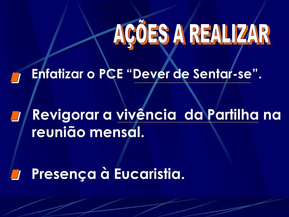 Enfatizar o PCE Dever de Sentar-se. Revigorar a vivência da Partilha na reunião mensal. Presença à Eucaristia.