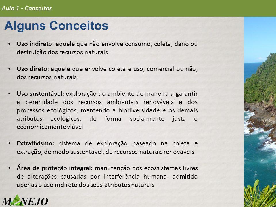 Alguns Conceitos Aula 1 - Conceitos Uso indireto: aquele que não envolve consumo, coleta, dano ou destruição dos recursos naturais Uso direto: aquele