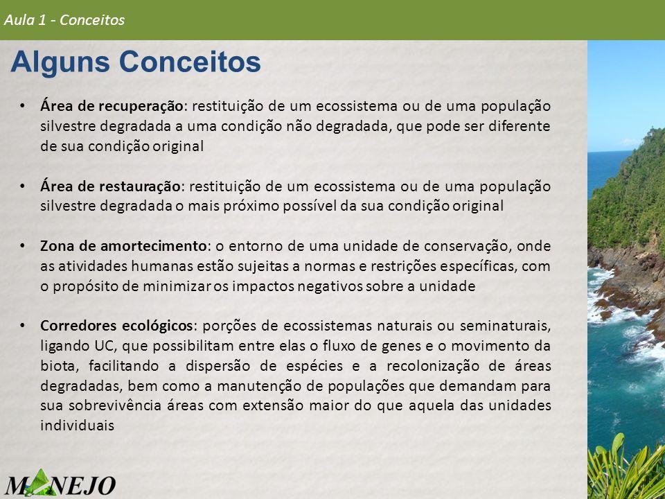 Alguns Conceitos Aula 1 - Conceitos Área de recuperação: restituição de um ecossistema ou de uma população silvestre degradada a uma condição não degr