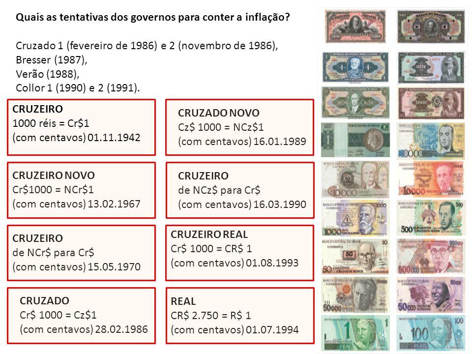 Quais as tentativas dos governos para conter a inflação? Cruzado 1 (fevereiro de 1986) e 2 (novembro de 1986), Bresser (1987), Verão (1988), Collor 1