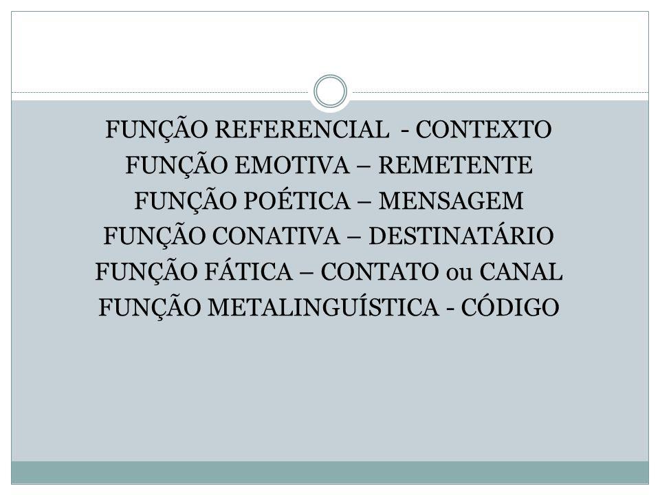 FUNÇÃO REFERENCIAL - CONTEXTO FUNÇÃO EMOTIVA – REMETENTE FUNÇÃO POÉTICA – MENSAGEM FUNÇÃO CONATIVA – DESTINATÁRIO FUNÇÃO FÁTICA – CONTATO ou CANAL FUN