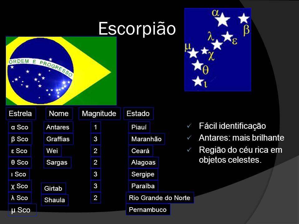 Escorpião Fácil identificação Antares: mais brilhante Região do céu rica em objetos celestes.