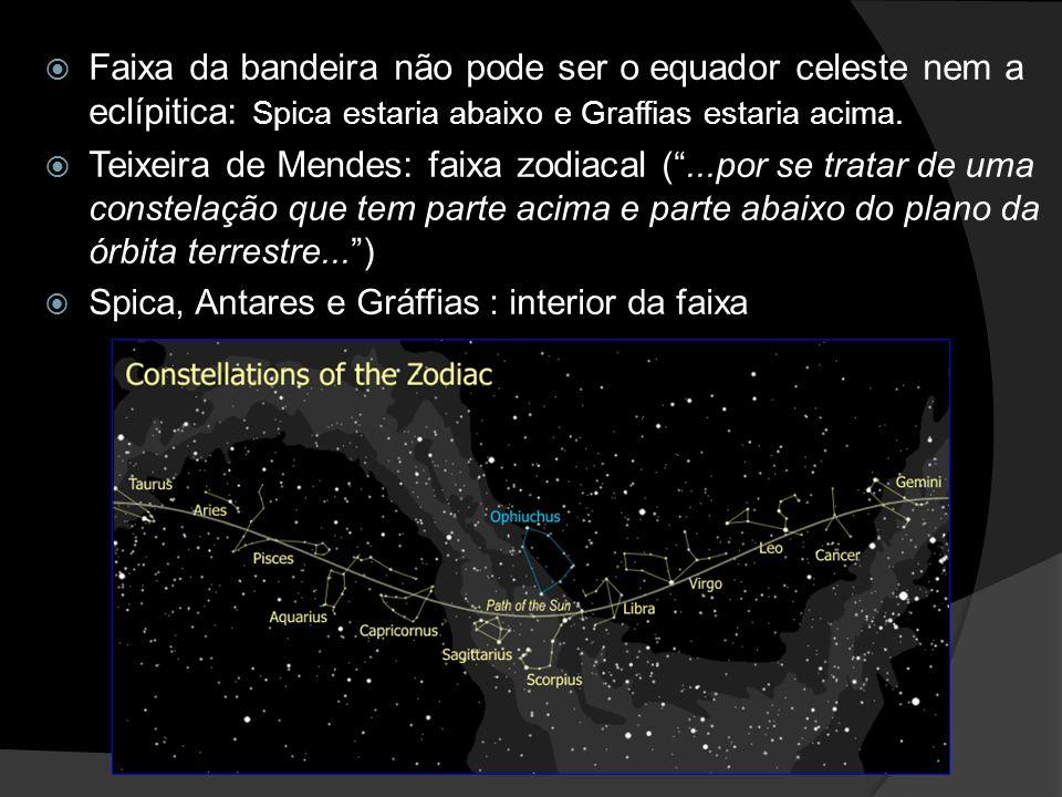 Faixa da bandeira não pode ser o equador celeste nem a eclípitica: Spica estaria abaixo e Graffias estaria acima.